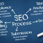 free-webshop Free Webshop und Suchmaschinenoptimierung